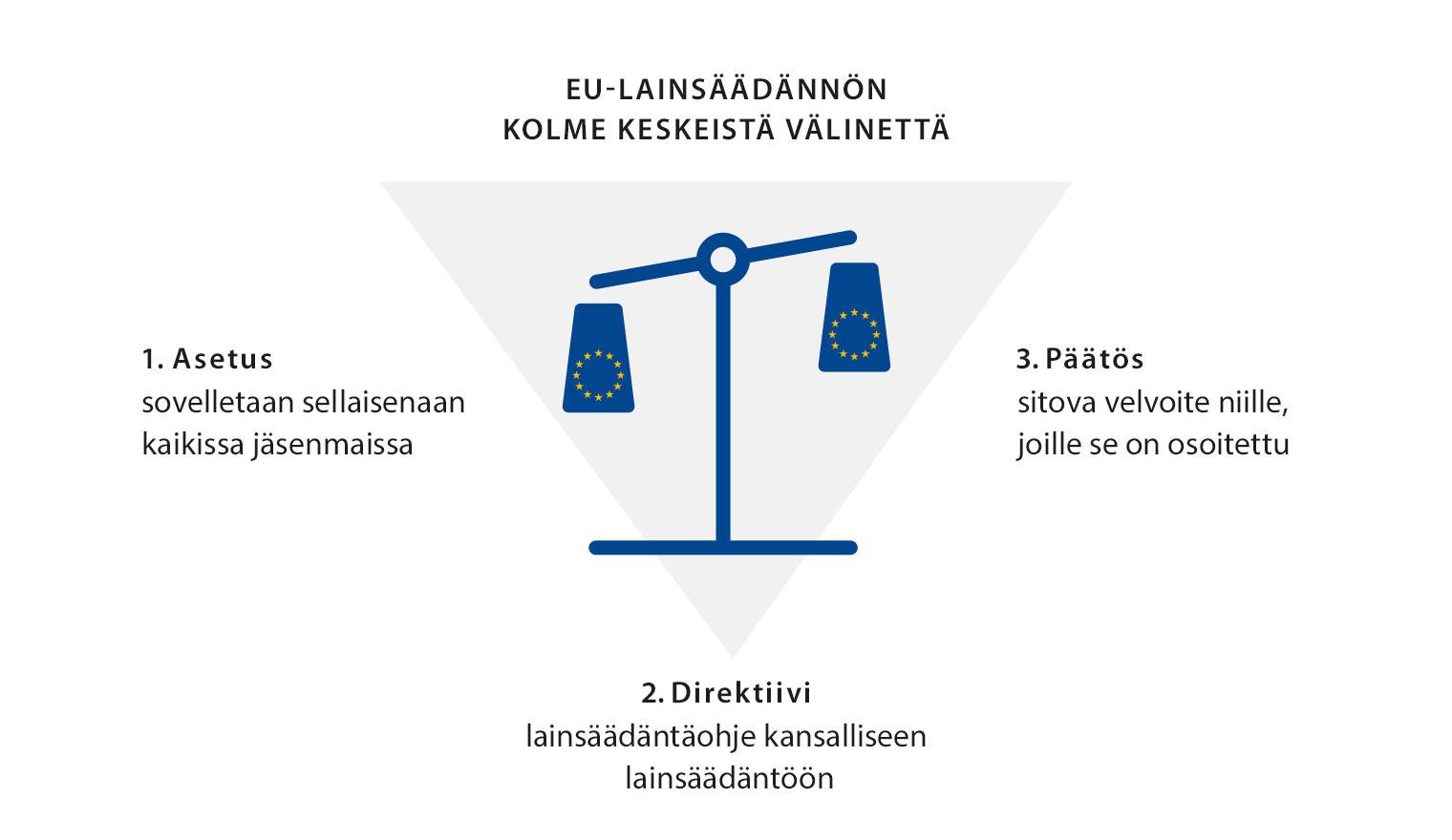 suomen oikeusjärjestelmä